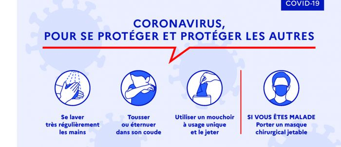 spf0b001001_coronavirus_4x3_1-10_fr_version_paysage