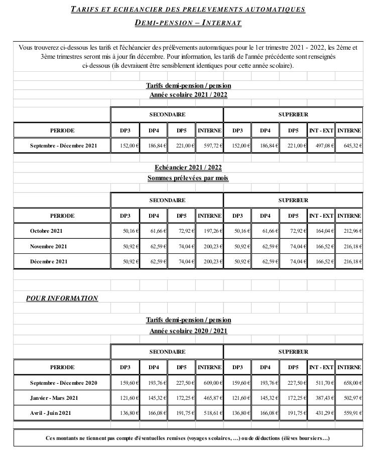 intendance-restauration-2021-2